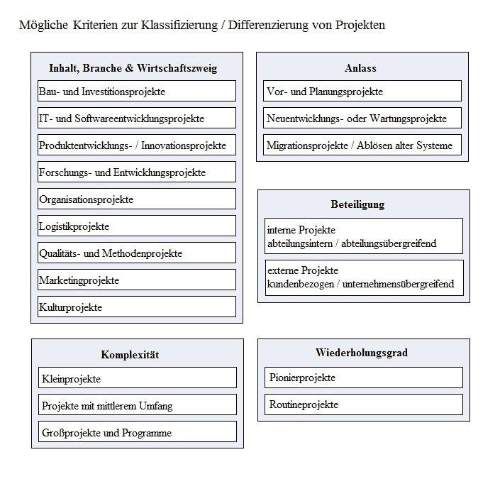 Groß Klassifizierte Website Vorlage Galerie - Dokumentationsvorlage ...